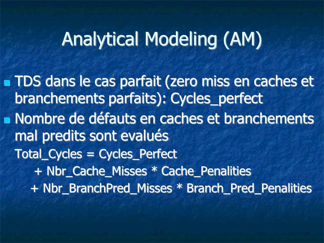 Analytical Modeling (AM) TDS dans le cas parfait (zero miss en caches et branchements parfaits): Cycles_perfect TDS dans le cas parfait (zero miss en caches et branchements parfaits): Cycles_perfect Nombre de défauts en caches et branchements mal predits sont evalués Nombre de défauts en caches et branchements mal predits sont evalués Total_Cycles = Cycles_Perfect + Nbr_Cache_Misses * Cache_Penalities + Nbr_Cache_Misses * Cache_Penalities + Nbr_BranchPred_Misses * Branch_Pred_Penalities + Nbr_BranchPred_Misses * Branch_Pred_Penalities