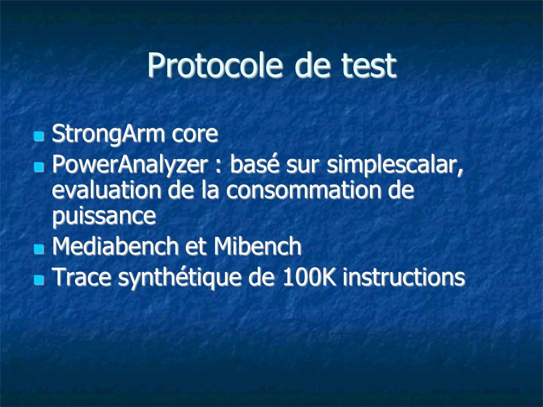 Protocole de test StrongArm core StrongArm core PowerAnalyzer : basé sur simplescalar, evaluation de la consommation de puissance PowerAnalyzer : basé sur simplescalar, evaluation de la consommation de puissance Mediabench et Mibench Mediabench et Mibench Trace synthétique de 100K instructions Trace synthétique de 100K instructions