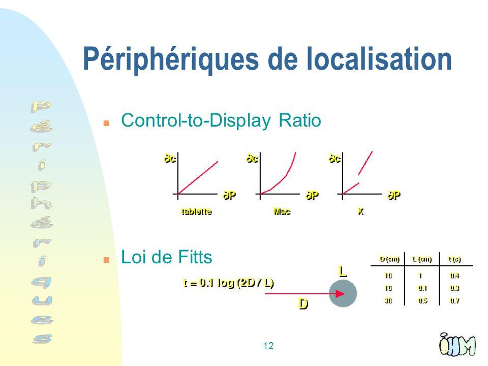 12 Périphériques de localisation n Control-to-Display Ratio n Loi de Fitts