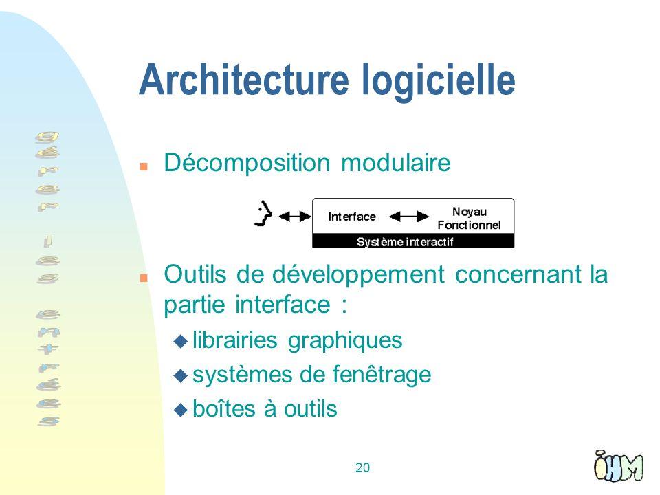 20 Architecture logicielle n Décomposition modulaire n Outils de développement concernant la partie interface : u librairies graphiques u systèmes de fenêtrage u boîtes à outils