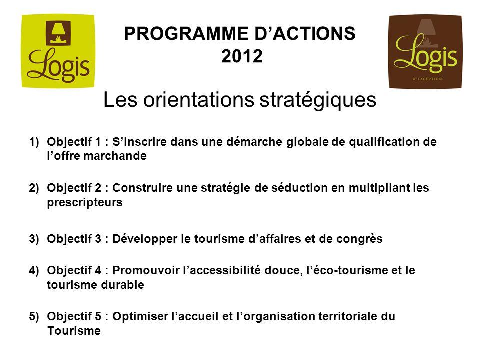 PROGRAMME DACTIONS 2012 Les orientations stratégiques 1)Objectif 1 : Sinscrire dans une démarche globale de qualification de loffre marchande 2)Object