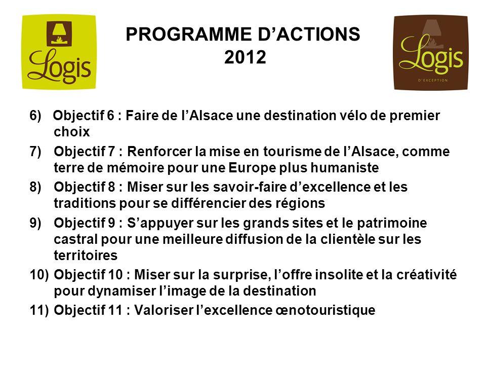 PROGRAMME DACTIONS 2012 6) Objectif 6 : Faire de lAlsace une destination vélo de premier choix 7)Objectif 7 : Renforcer la mise en tourisme de lAlsace
