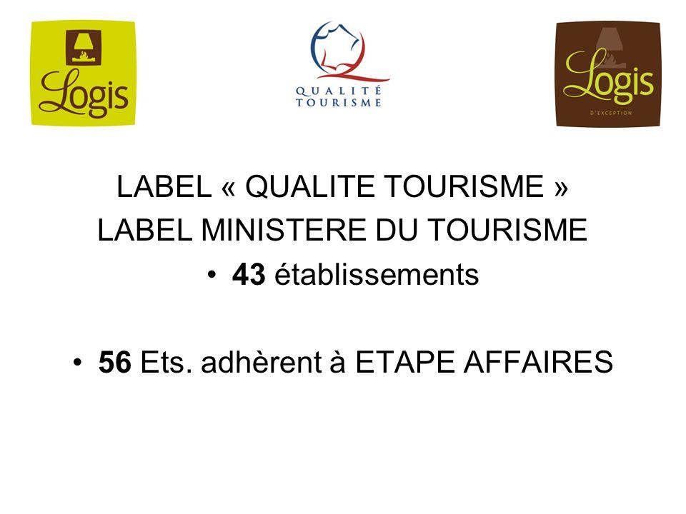 LABEL « QUALITE TOURISME » LABEL MINISTERE DU TOURISME 43 établissements 56 Ets. adhèrent à ETAPE AFFAIRES