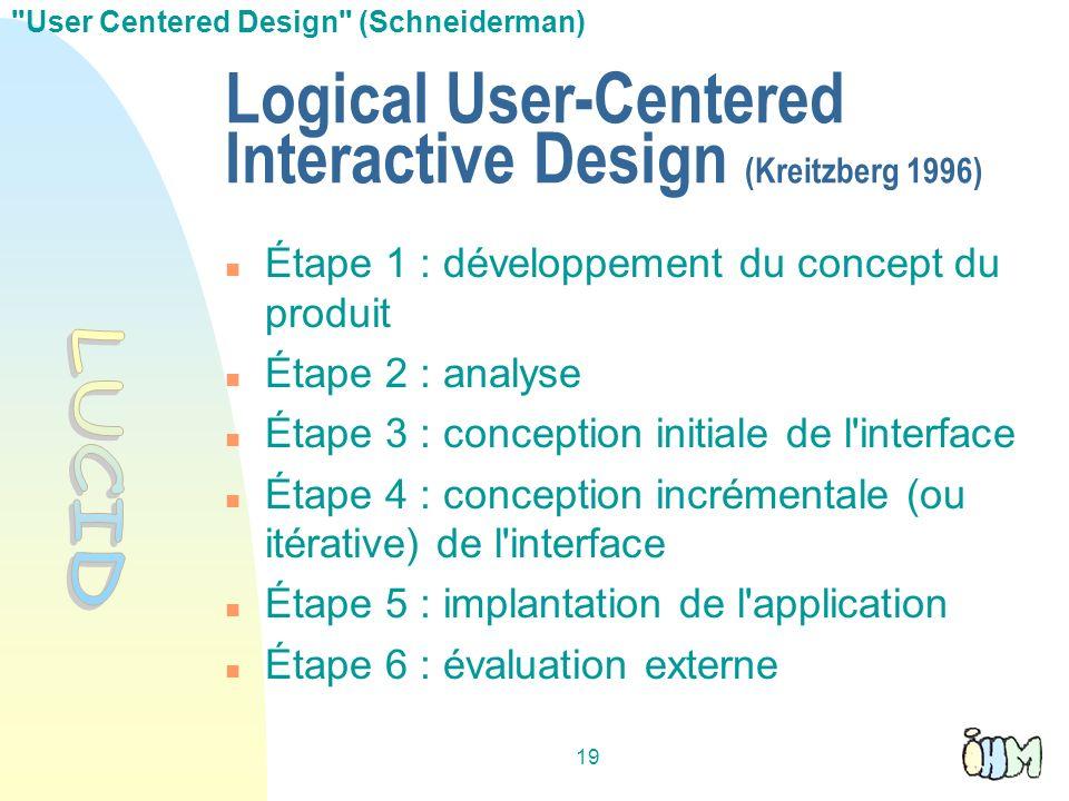 19 Logical User-Centered Interactive Design (Kreitzberg 1996) Étape 1 : développement du concept du produit Étape 2 : analyse Étape 3 : conception ini