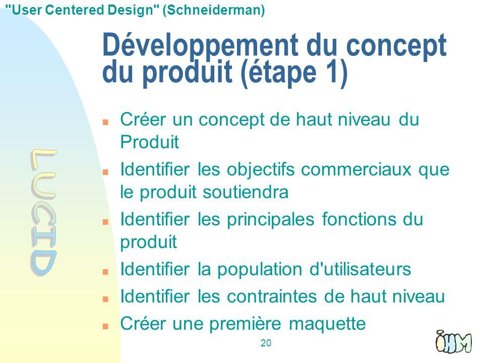 20 Créer un concept de haut niveau du Produit Identifier les objectifs commerciaux que le produit soutiendra Identifier les principales fonctions du p
