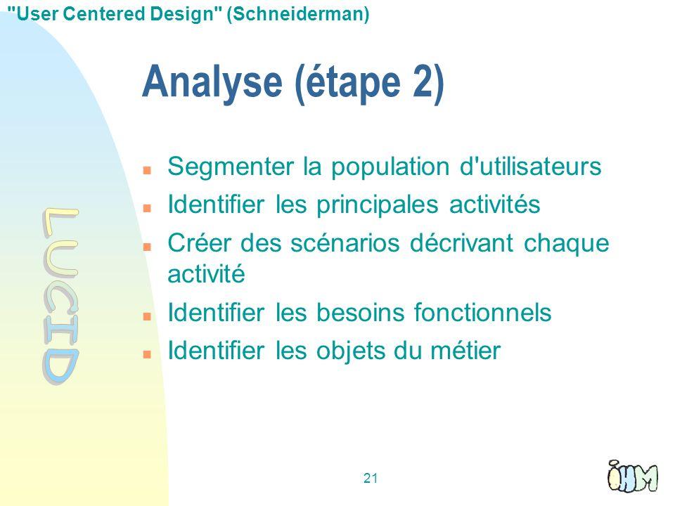21 Analyse (étape 2) Segmenter la population d'utilisateurs Identifier les principales activités Créer des scénarios décrivant chaque activité Identif