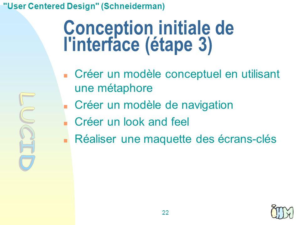 22 Conception initiale de l'interface (étape 3) Créer un modèle conceptuel en utilisant une métaphore Créer un modèle de navigation Créer un look and