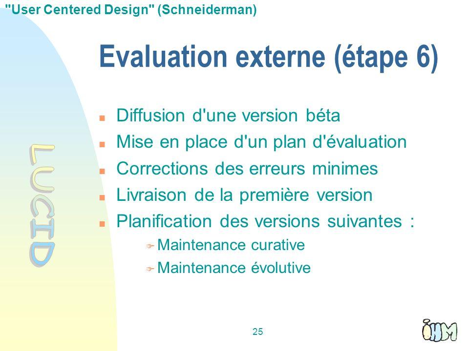 25 Evaluation externe (étape 6) Diffusion d'une version béta Mise en place d'un plan d'évaluation Corrections des erreurs minimes Livraison de la prem