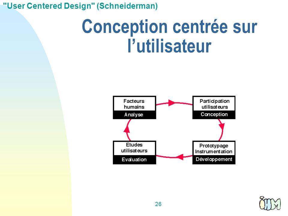 26 Conception centrée sur lutilisateur