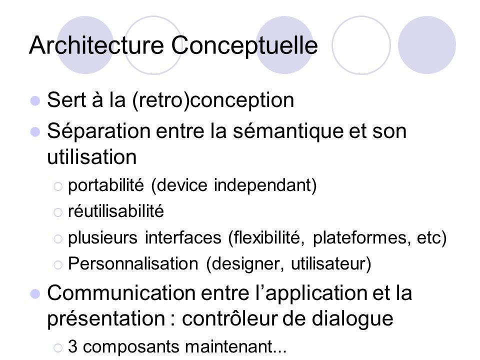 Architecture Conceptuelle Sert à la (retro)conception Séparation entre la sémantique et son utilisation portabilité (device independant) réutilisabili