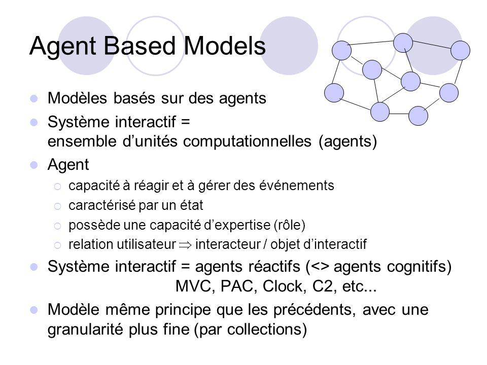 Agent Based Models Modèles basés sur des agents Système interactif = ensemble dunités computationnelles (agents) Agent capacité à réagir et à gérer de