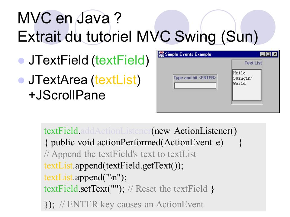 MVC en Java ? Extrait du tutoriel MVC Swing (Sun) JTextField (textField) JTextArea (textList) +JScrollPane textField.addActionListener(new ActionListe