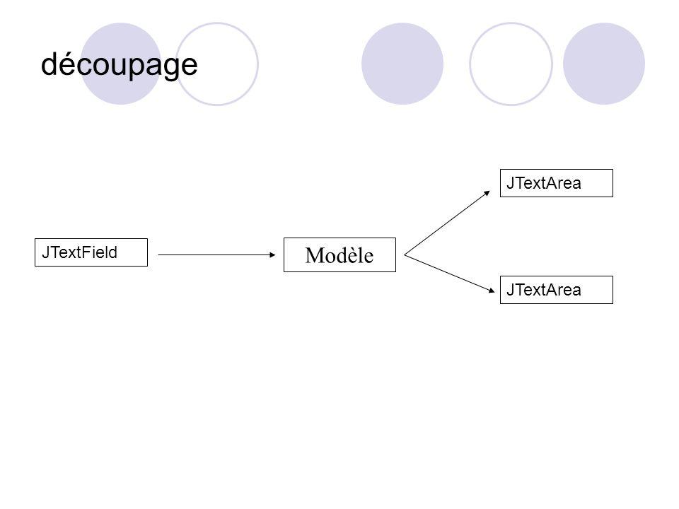 découpage JTextField Modèle JTextArea