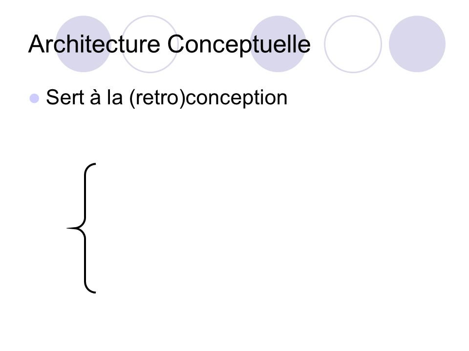Architecture Conceptuelle Sert à la (retro)conception
