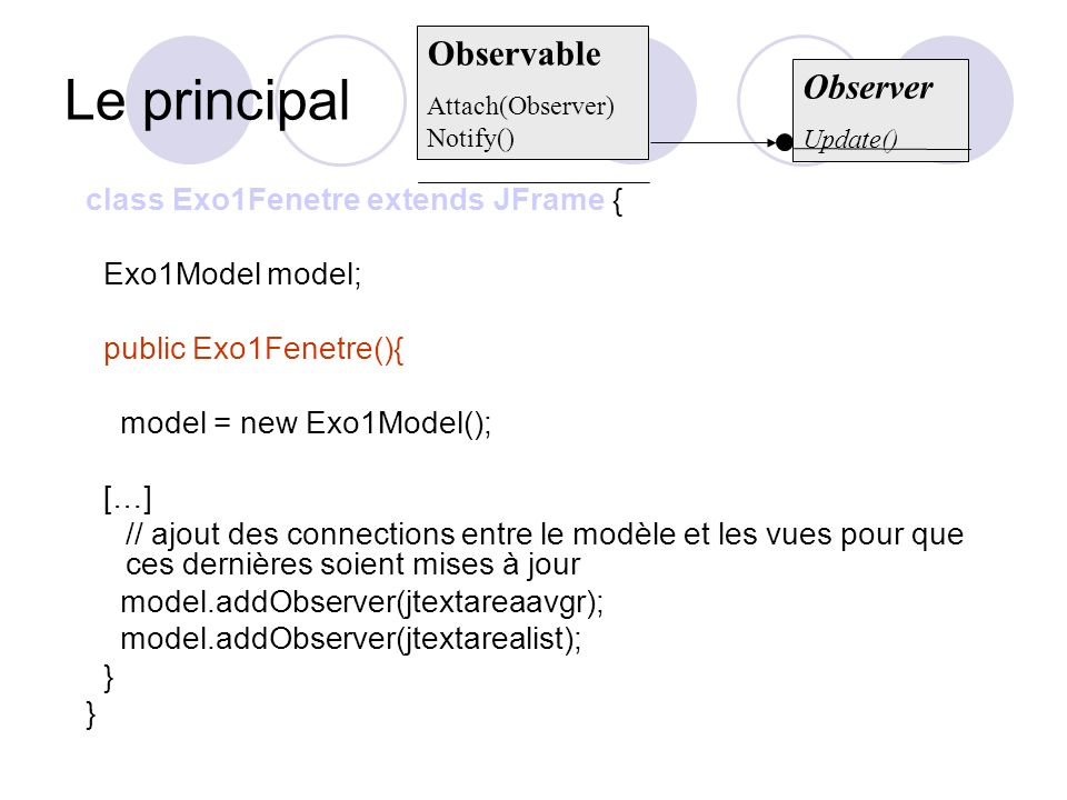 Le principal class Exo1Fenetre extends JFrame { Exo1Model model; public Exo1Fenetre(){ model = new Exo1Model(); […] // ajout des connections entre le