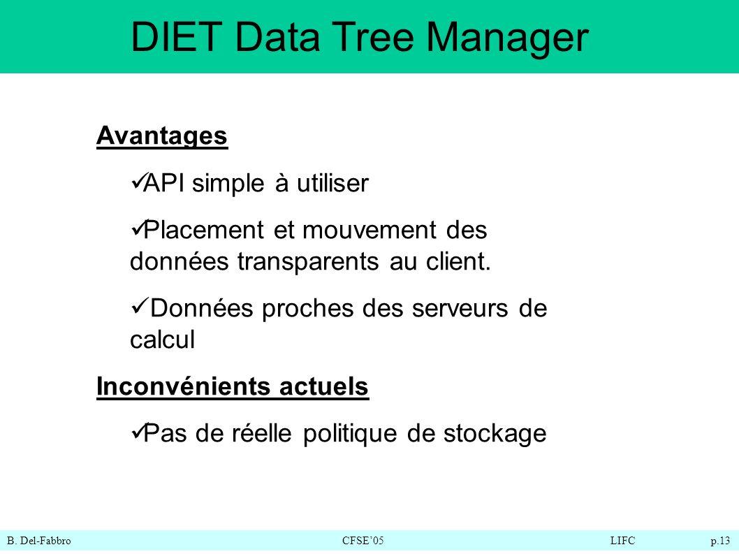 B. Del-FabbroCFSE05LIFC p.13 Avantages API simple à utiliser Placement et mouvement des données transparents au client. Données proches des serveurs d