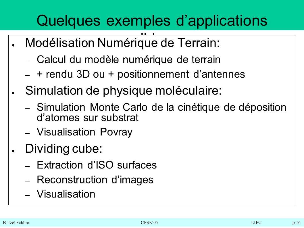 B. Del-FabbroCFSE05LIFC p.16 Quelques exemples dapplications cibles Modélisation Numérique de Terrain: – Calcul du modèle numérique de terrain – + ren