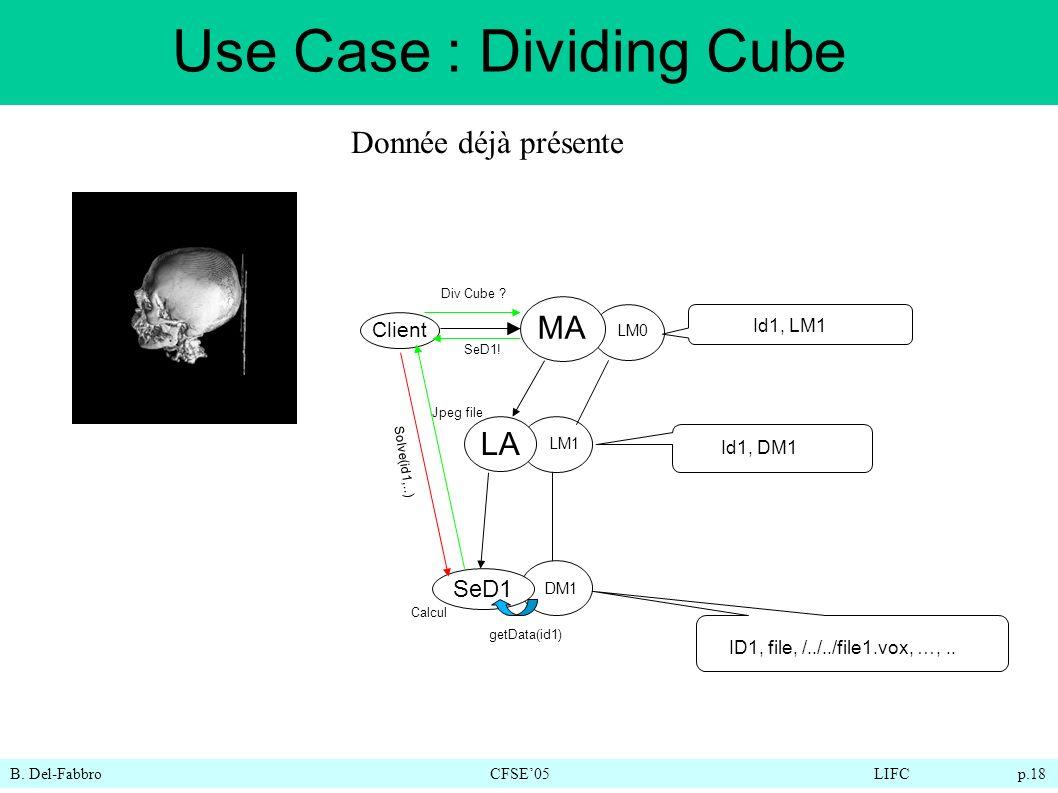 B. Del-FabbroCFSE05LIFC p.18 Use Case : Dividing Cube Client Div Cube ? MA LA SeD1 DM1 LM1 LM0 ID1, file, /../../file1.vox, …,.. Id1, DM1 Id1, LM1 SeD