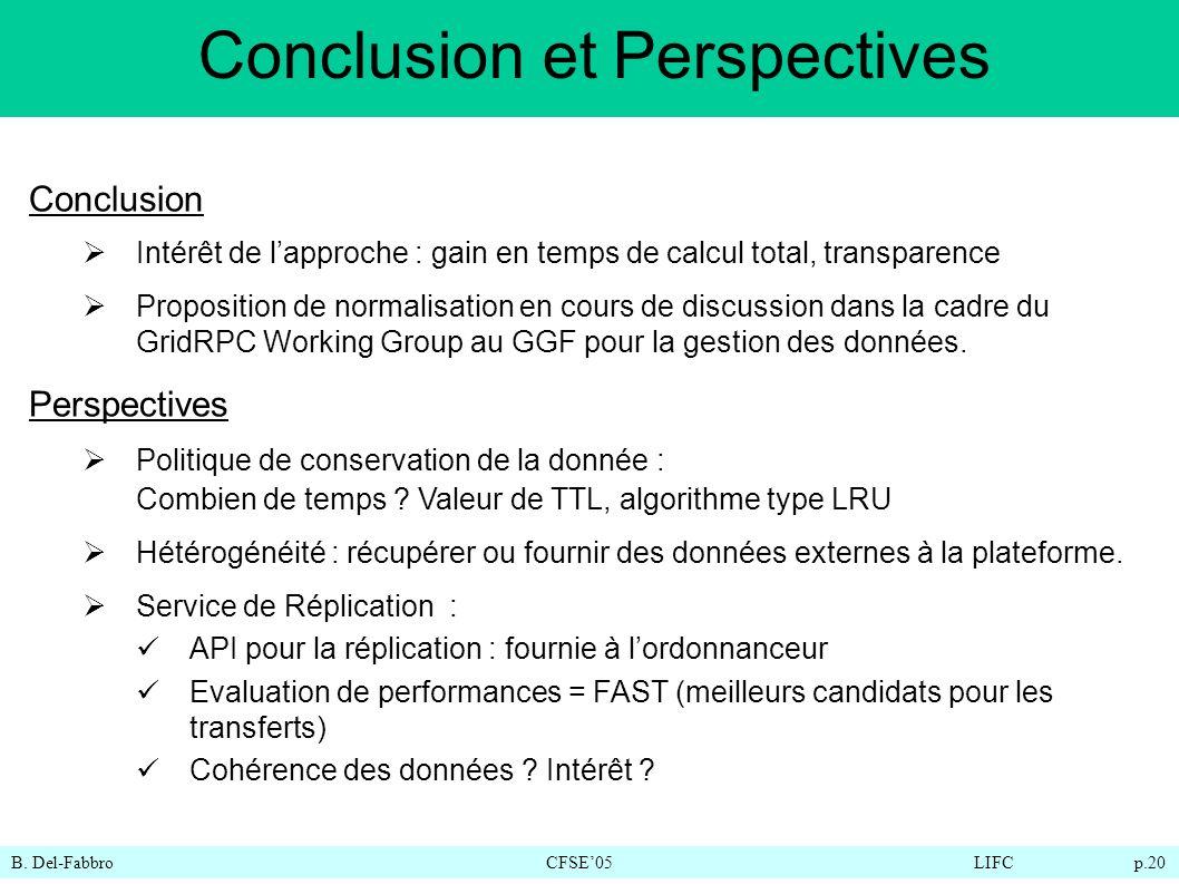 B. Del-FabbroCFSE05LIFC p.20 Conclusion et Perspectives Conclusion Intérêt de lapproche : gain en temps de calcul total, transparence Proposition de n
