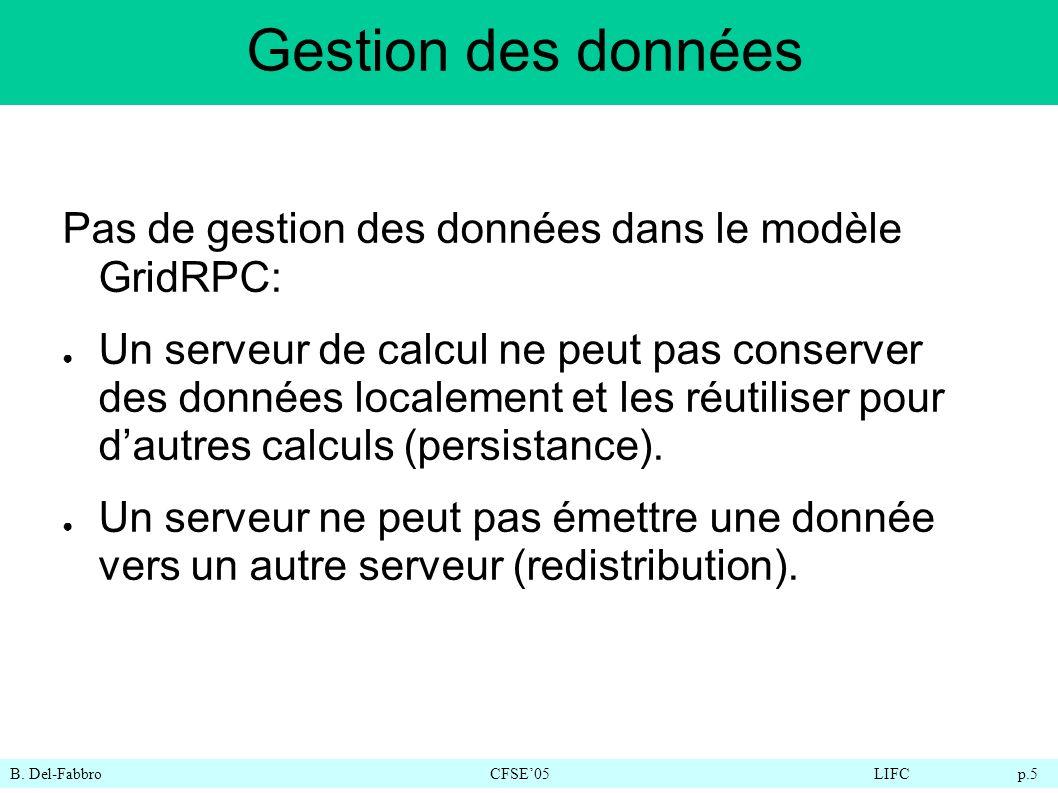 B. Del-FabbroCFSE05LIFC p.5 Gestion des données Pas de gestion des données dans le modèle GridRPC: Un serveur de calcul ne peut pas conserver des donn