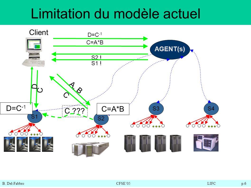 B. Del-FabbroCFSE05LIFC p.6 Limitation du modèle actuel AGENT(s) S1 S2S3S4 Client A, B C S2 ! C=A*B S1 ! D=C -1 C C ??? D=C -1 D