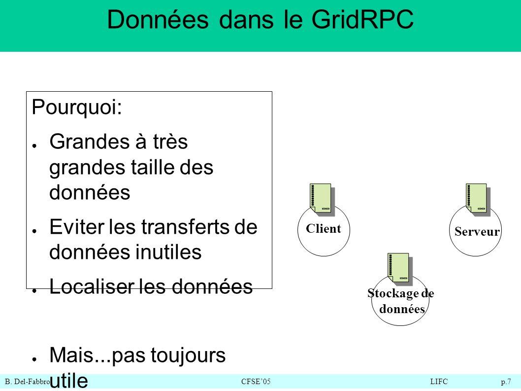 B. Del-FabbroCFSE05LIFC p.7 Données dans le GridRPC Pourquoi: Grandes à très grandes taille des données Eviter les transferts de données inutiles Loca