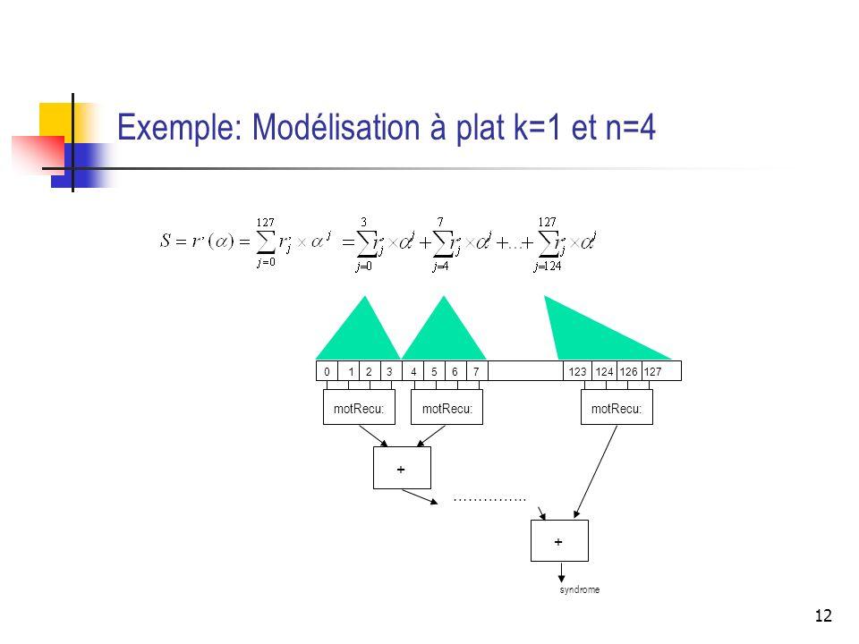 12 Exemple: Modélisation à plat k=1 et n=4 0 1 2 3 4 5 6 7 123 124 126 127 motRecu: syndrome motRecu: + + …………...