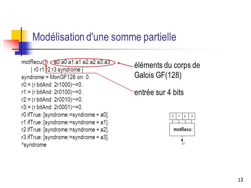 13 motRecu: r a0:a0 a1:a1 a2:a2 a3:a3 | r0 r1 r2 r3 syndrome | syndrome:= MonGF128 on: 0. r0:= (r bitAnd: 2r1000)~=0. r1:= (r bitAnd: 2r0100)~=0. r2:=