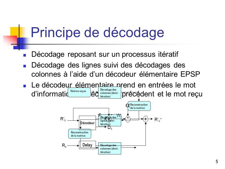 5 Principe de décodage Décodage reposant sur un processus itératif Décodage des lignes suivi des décodages des colonnes à laide dun décodeur élémentai