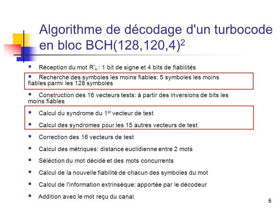 6 Algorithme de décodage d'un turbocode en bloc BCH(128,120,4) 2 Réception du mot R k : 1 bit de signe et 4 bits de fiabilités Recherche des symboles