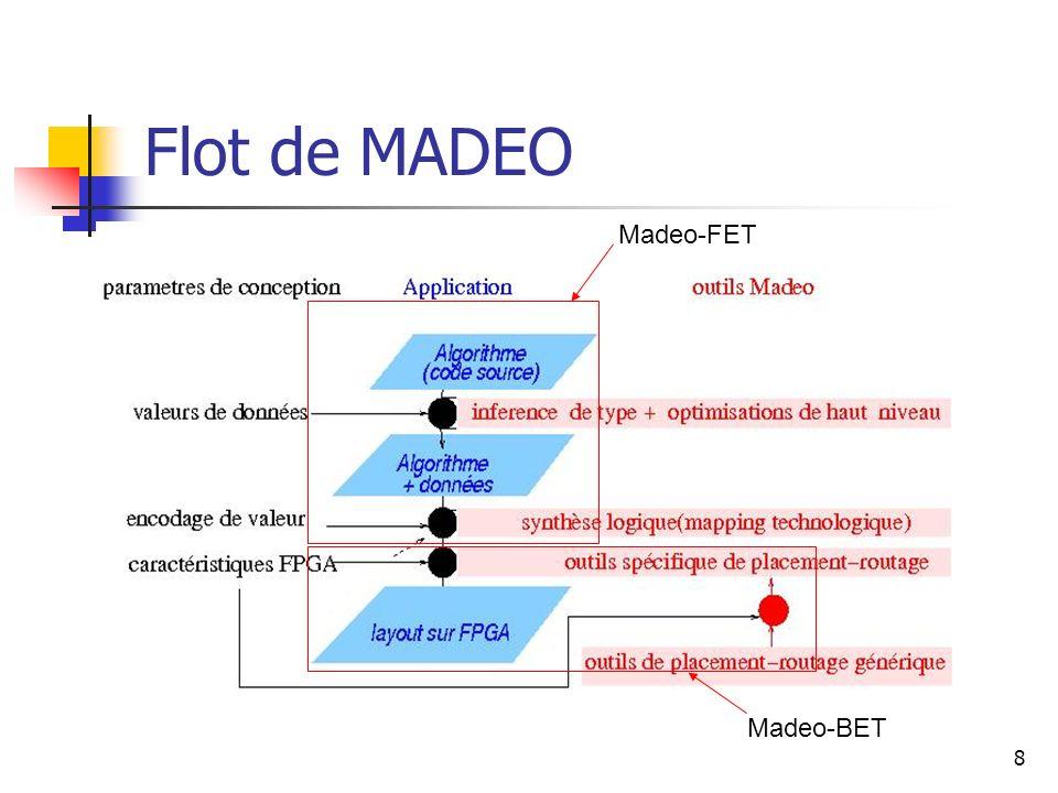 8 Flot de MADEO Madeo-BET Madeo-FET