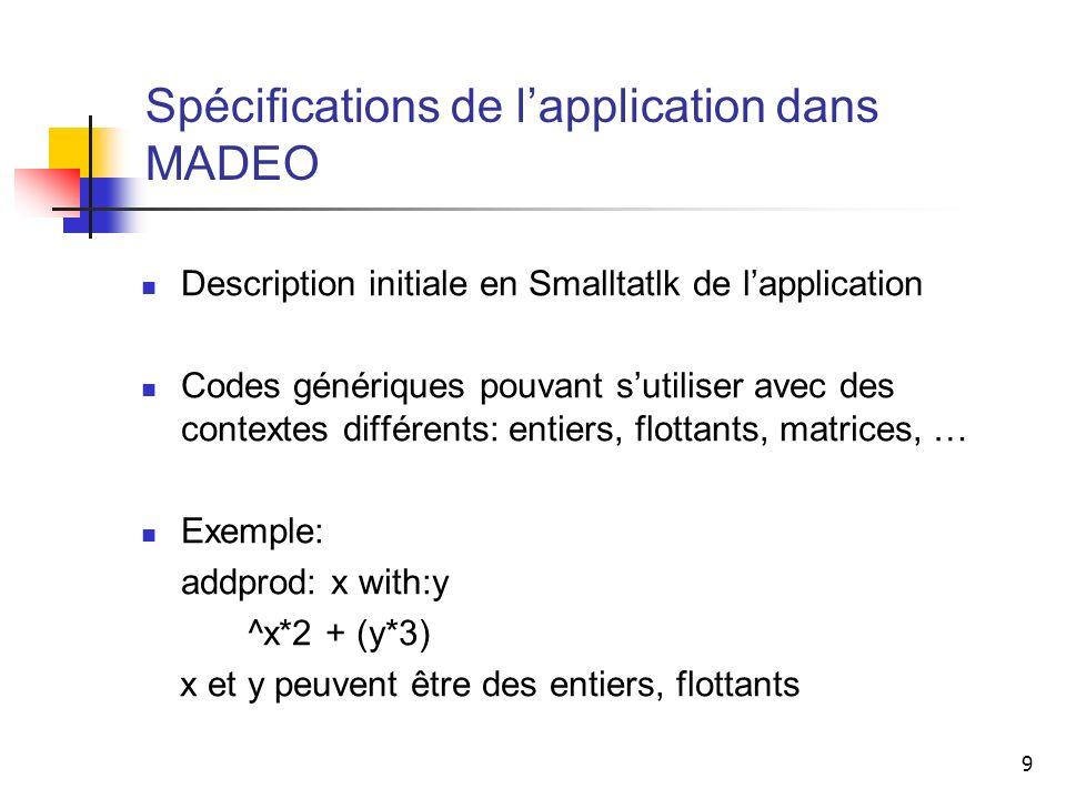 9 Spécifications de lapplication dans MADEO Description initiale en Smalltatlk de lapplication Codes génériques pouvant sutiliser avec des contextes d