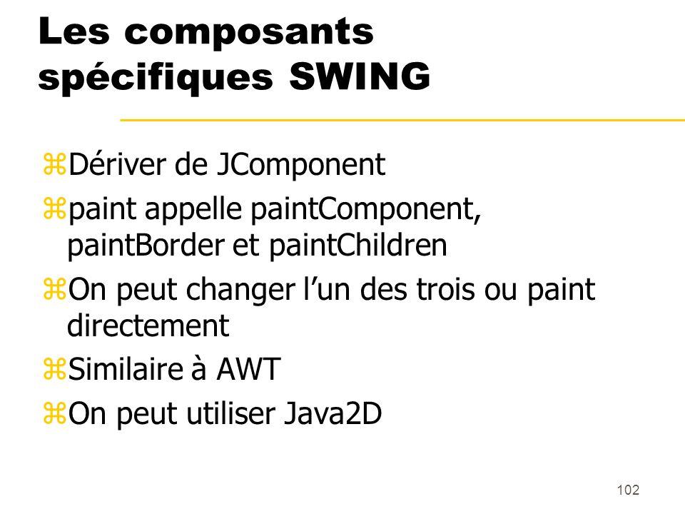 102 Les composants spécifiques SWING zDériver de JComponent zpaint appelle paintComponent, paintBorder et paintChildren zOn peut changer lun des trois