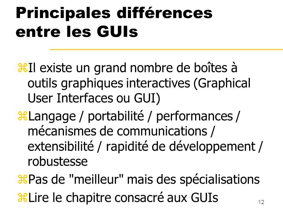 12 Principales différences entre les GUIs zIl existe un grand nombre de boîtes à outils graphiques interactives (Graphical User Interfaces ou GUI) zLa