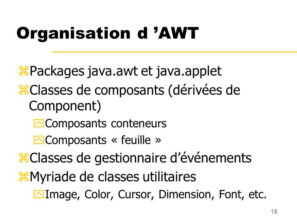 15 Organisation d AWT zPackages java.awt et java.applet zClasses de composants (dérivées de Component) yComposants conteneurs yComposants « feuille »