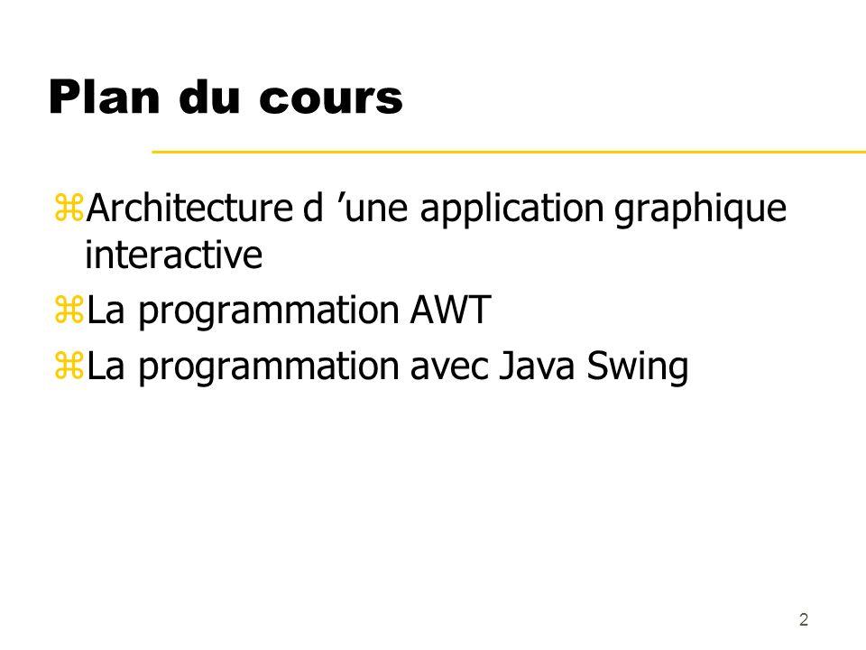 2 Plan du cours zArchitecture d une application graphique interactive zLa programmation AWT zLa programmation avec Java Swing