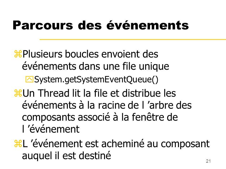 21 Parcours des événements zPlusieurs boucles envoient des événements dans une file unique ySystem.getSystemEventQueue() zUn Thread lit la file et dis