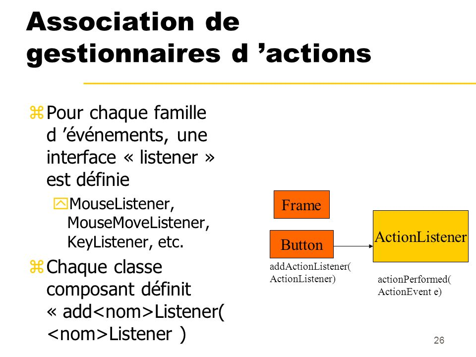 26 Association de gestionnaires d actions zPour chaque famille d événements, une interface « listener » est définie yMouseListener, MouseMoveListener,