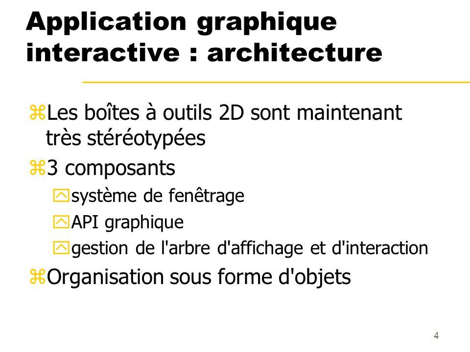 4 Application graphique interactive : architecture zLes boîtes à outils 2D sont maintenant très stéréotypées z3 composants ysystème de fenêtrage yAPI