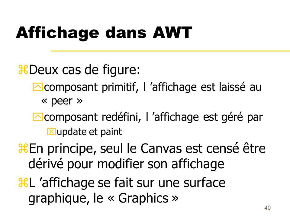 40 Affichage dans AWT zDeux cas de figure: ycomposant primitif, l affichage est laissé au « peer » ycomposant redéfini, l affichage est géré par xupda