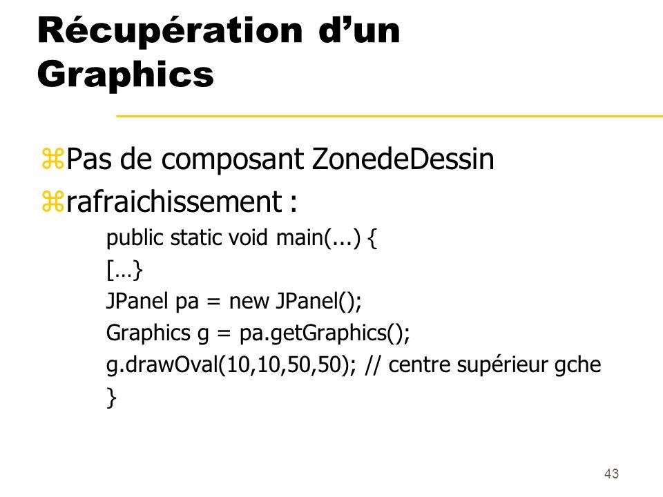 43 Récupération dun Graphics zPas de composant ZonedeDessin zrafraichissement : public static void main(...) { […} JPanel pa = new JPanel(); Graphics