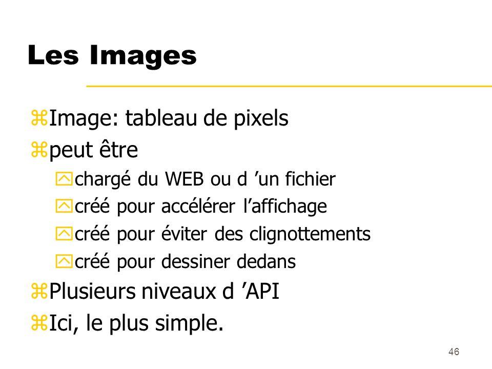 46 Les Images zImage: tableau de pixels zpeut être ychargé du WEB ou d un fichier ycréé pour accélérer laffichage ycréé pour éviter des clignottements
