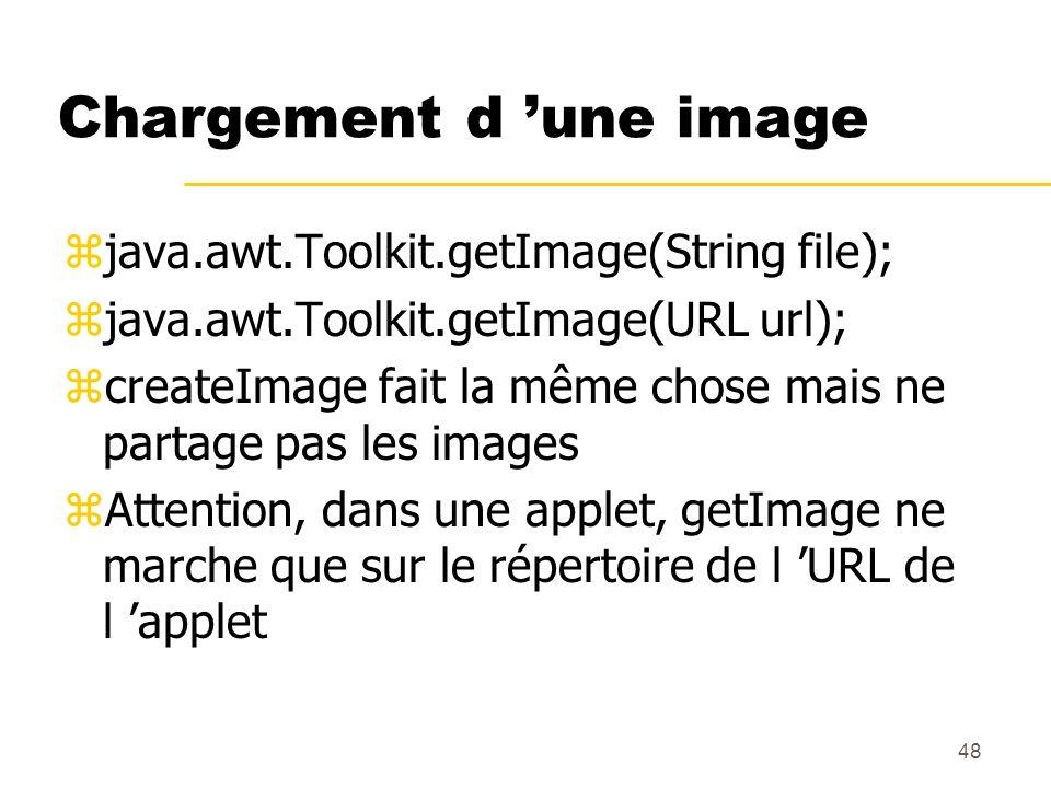 48 Chargement d une image zjava.awt.Toolkit.getImage(String file); zjava.awt.Toolkit.getImage(URL url); zcreateImage fait la même chose mais ne partag