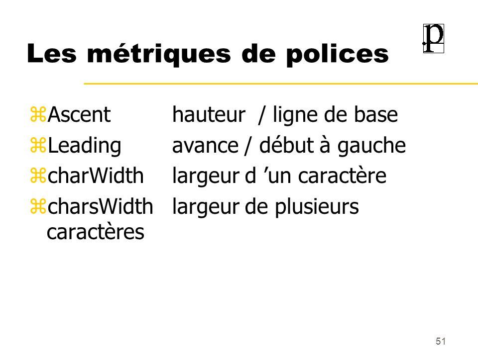 51 Les métriques de polices zAscenthauteur / ligne de base zLeadingavance / début à gauche zcharWidthlargeur d un caractère zcharsWidthlargeur de plus