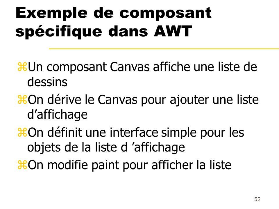 52 Exemple de composant spécifique dans AWT zUn composant Canvas affiche une liste de dessins zOn dérive le Canvas pour ajouter une liste daffichage z
