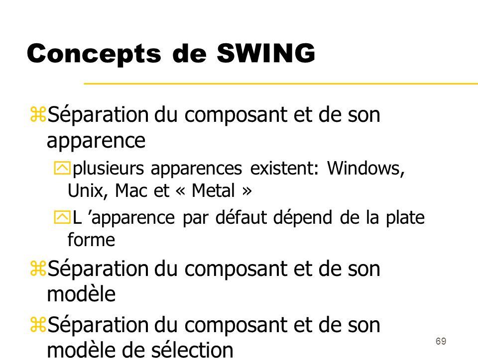 69 Concepts de SWING zSéparation du composant et de son apparence yplusieurs apparences existent: Windows, Unix, Mac et « Metal » yL apparence par déf