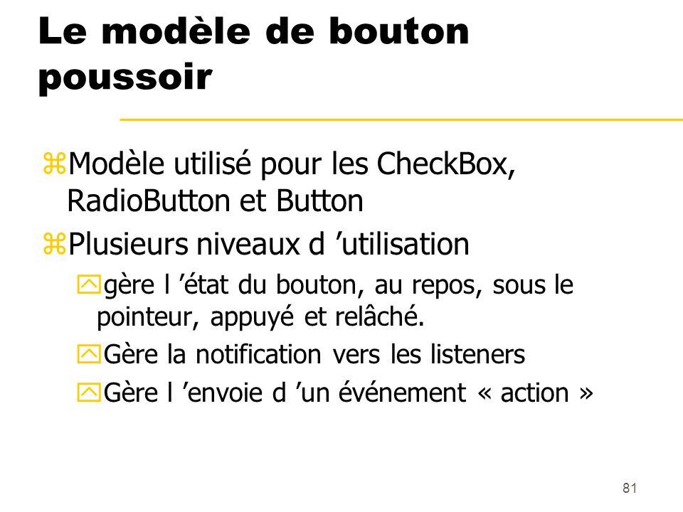 81 Le modèle de bouton poussoir zModèle utilisé pour les CheckBox, RadioButton et Button zPlusieurs niveaux d utilisation ygère l état du bouton, au r