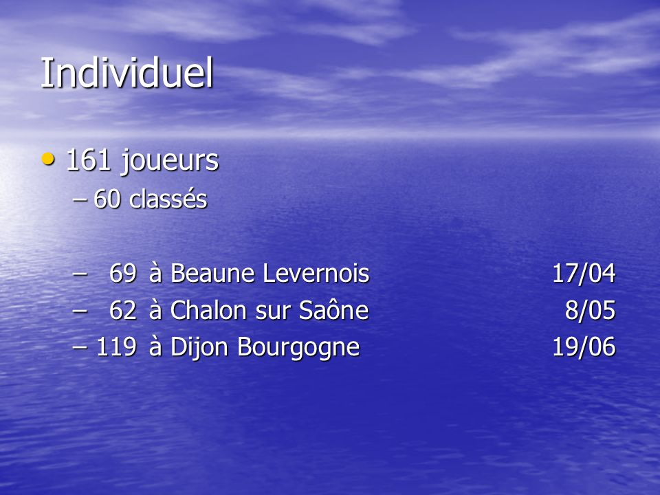 Individuel 161 joueurs 161 joueurs –60 classés –69à Beaune Levernois17/04 –62à Chalon sur Saône8/05 –119à Dijon Bourgogne19/06