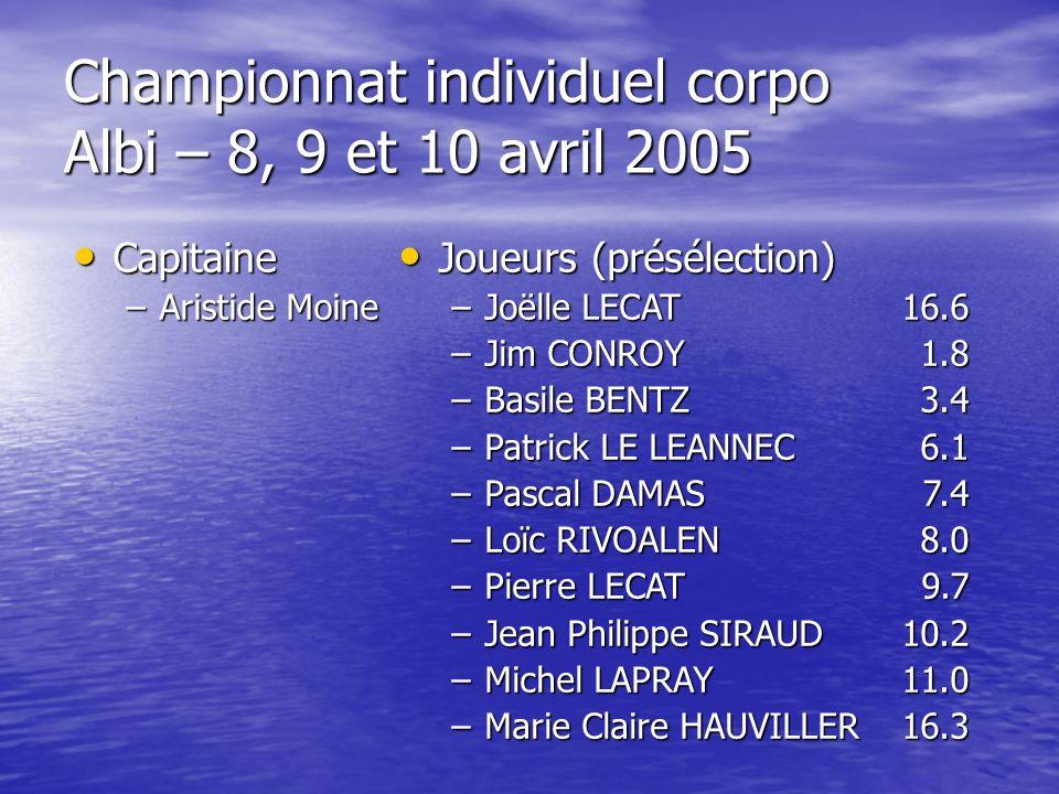 Championnat individuel corpo Albi – 8, 9 et 10 avril 2005 Capitaine Capitaine –Aristide Moine Joueurs (présélection) Joueurs (présélection) –Joëlle LECAT16.6 –Jim CONROY1.8 –Basile BENTZ3.4 –Patrick LE LEANNEC6.1 –Pascal DAMAS7.4 –Loïc RIVOALEN8.0 –Pierre LECAT9.7 –Jean Philippe SIRAUD10.2 –Michel LAPRAY11.0 –Marie Claire HAUVILLER16.3