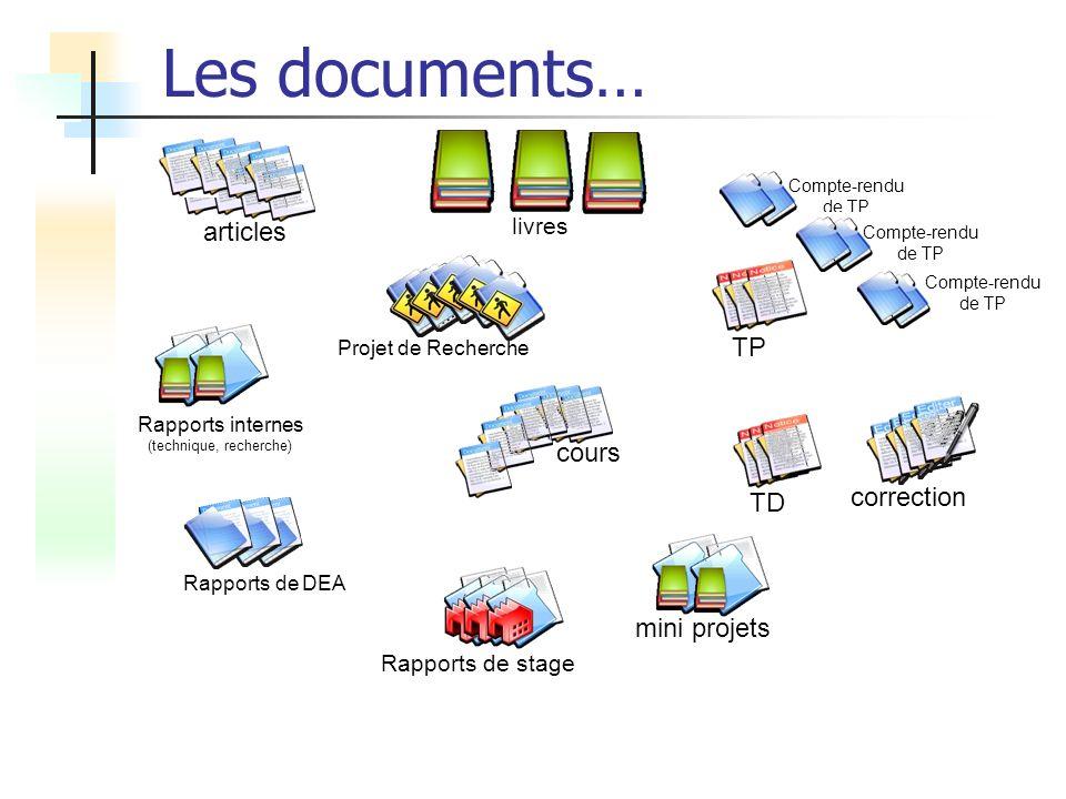 Les documents… mini projets Rapports de stage correction TD Compte-rendu de TP TP articles Rapports internes (technique, recherche) Rapports de DEA livres Projet de Recherche cours